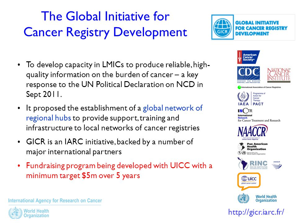 The Global Initiative for Cancer Registry Development