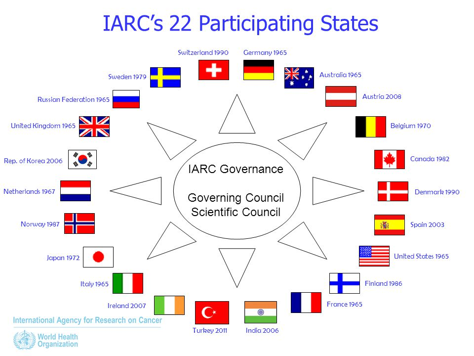 IARC's 22 Participating States