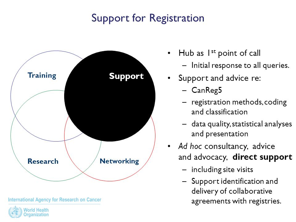 Support for Registration