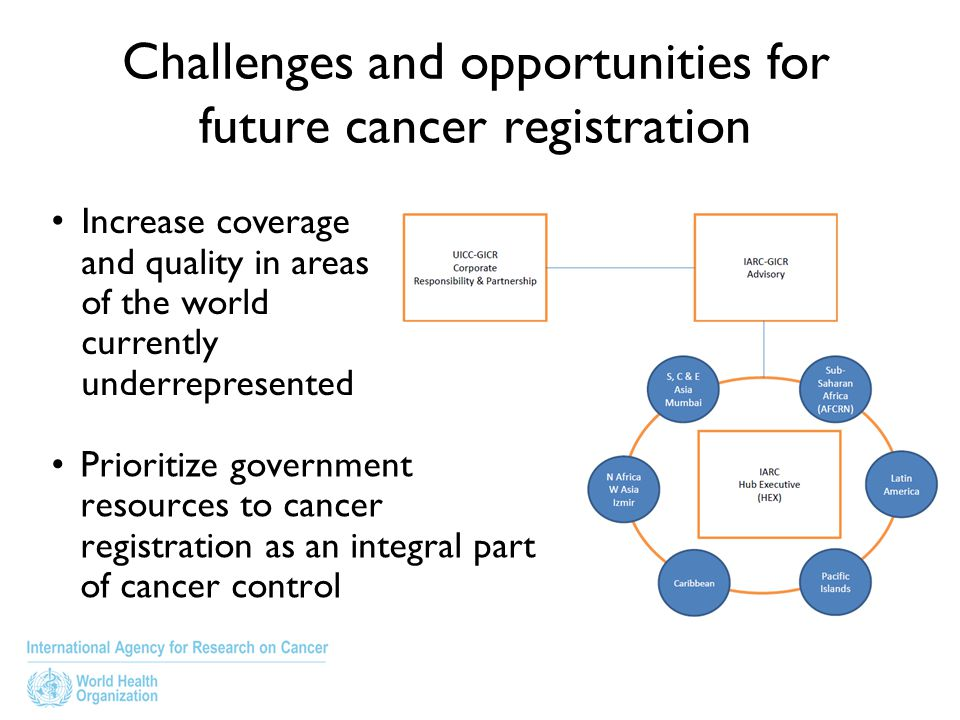 Challenges and opportunities for future cancer registration