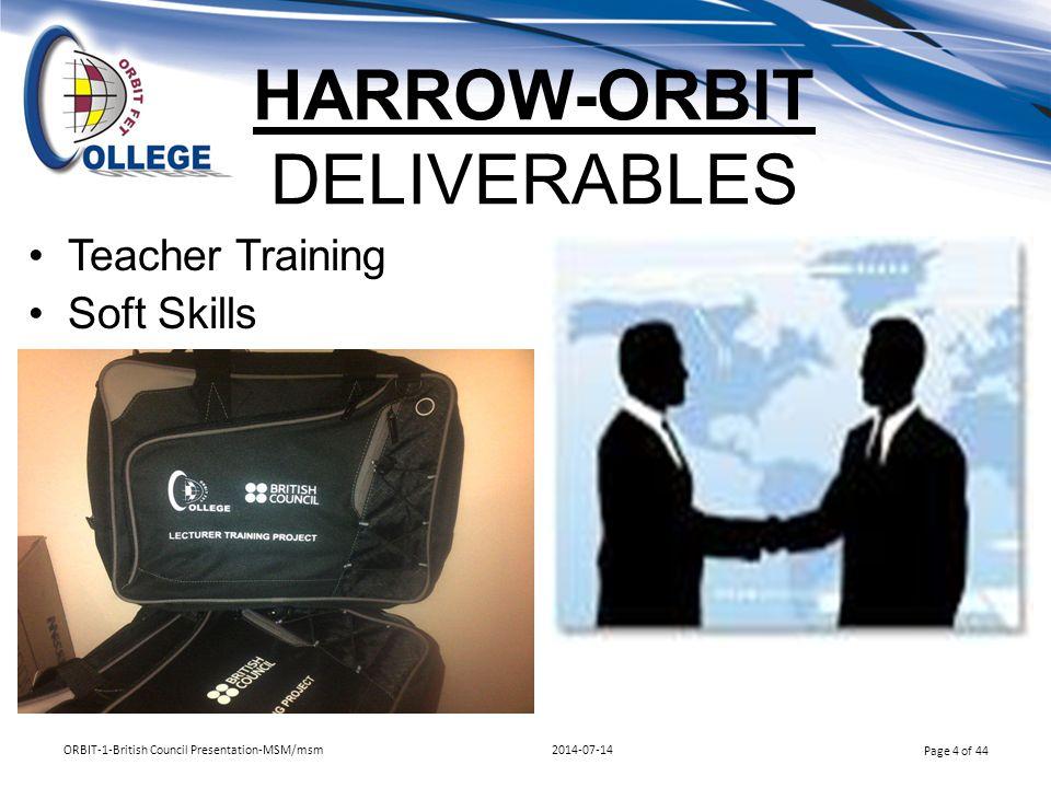 HARROW-ORBIT DELIVERABLES
