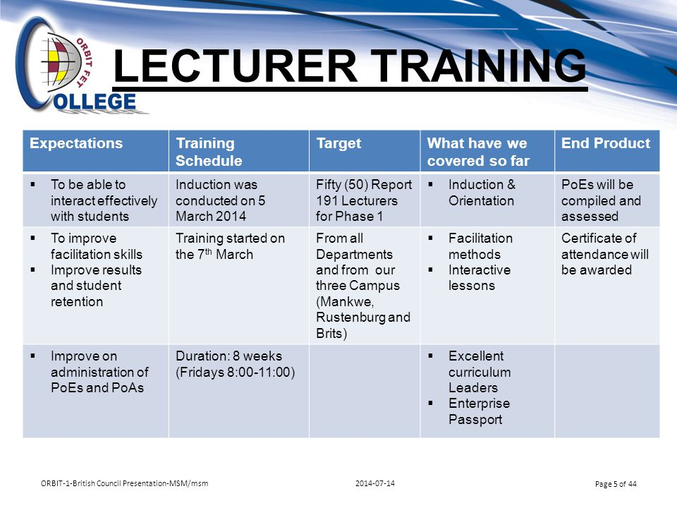 LECTURER TRAINING Expectations Training Schedule Target