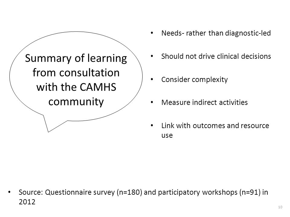 Summary of learning from consultation with the CAMHS community