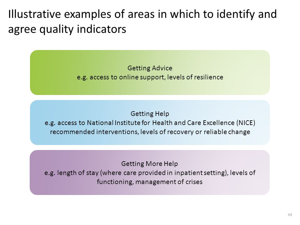 e.g. access to online support, levels of resilience