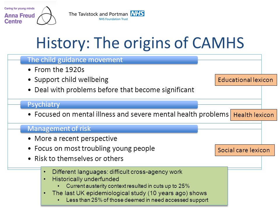 History: The origins of CAMHS