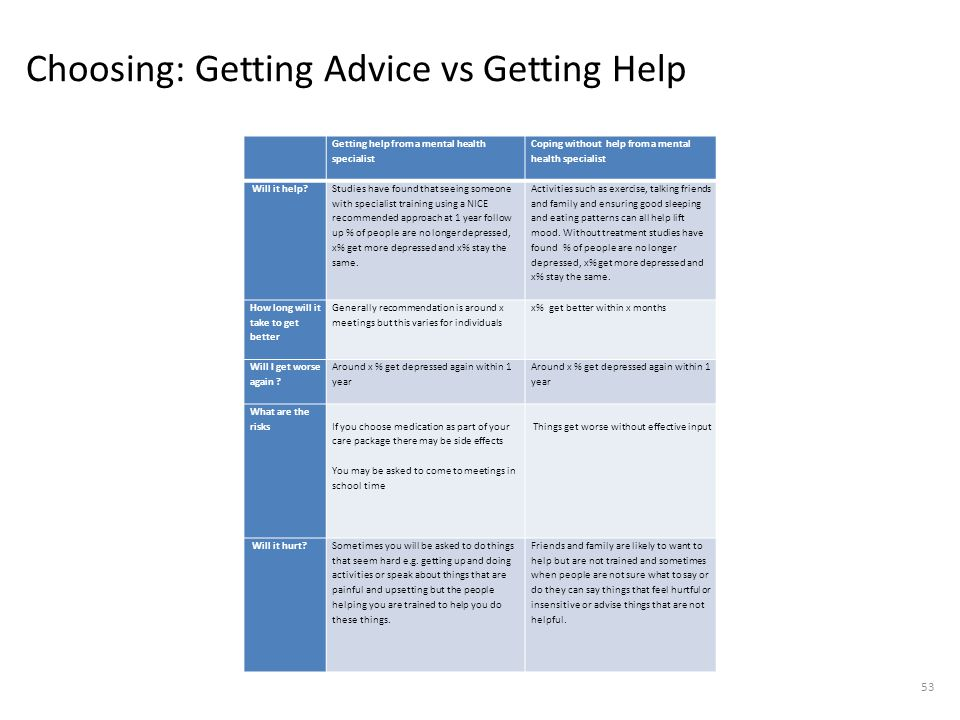 Choosing: Getting Advice vs Getting Help
