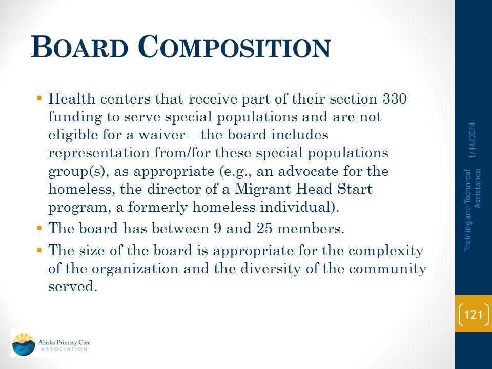 Board Composition