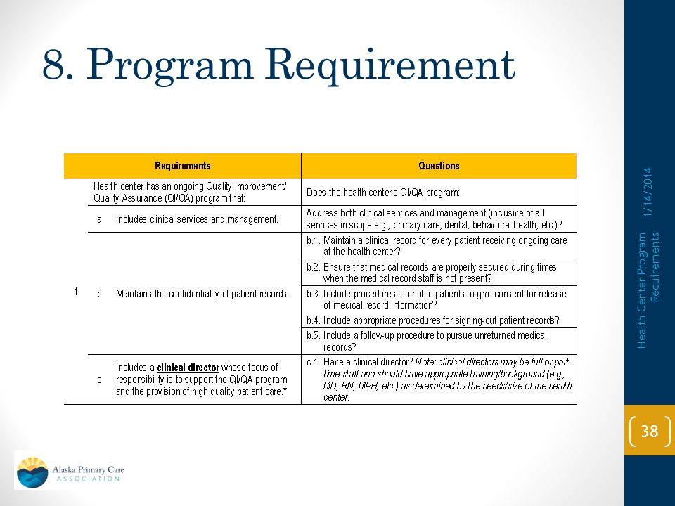 8. Program Requirement 1/14/2014 Health Center Program Requirements