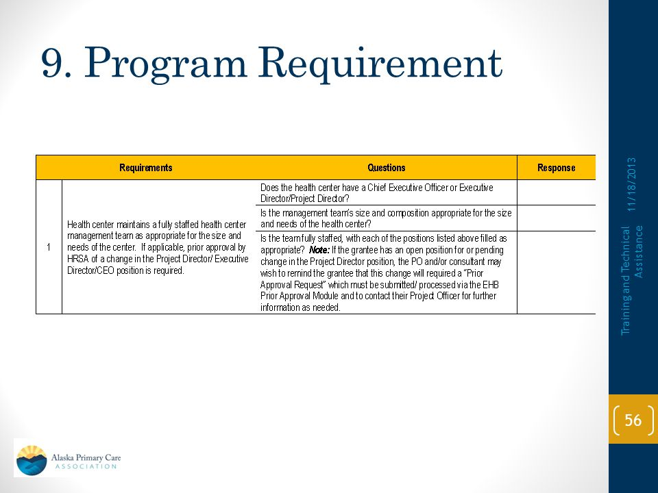 9. Program Requirement 11/18/2013 Training and Technical Assistance