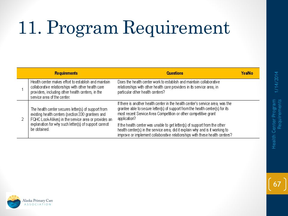 11. Program Requirement 1/14/2014 Health Center Program Requirements