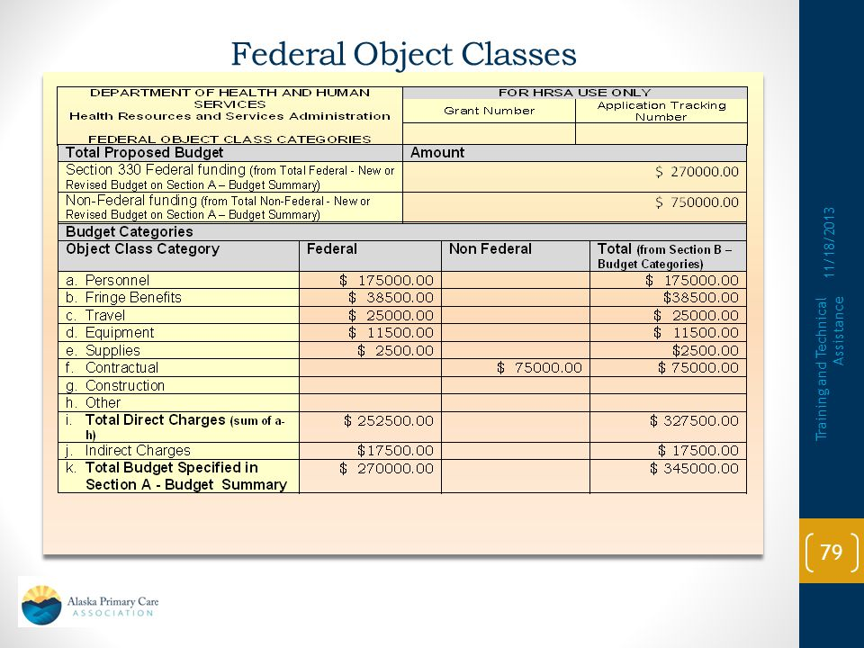 Federal Object Classes