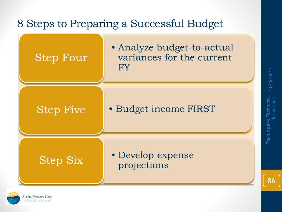 8 Steps to Preparing a Successful Budget