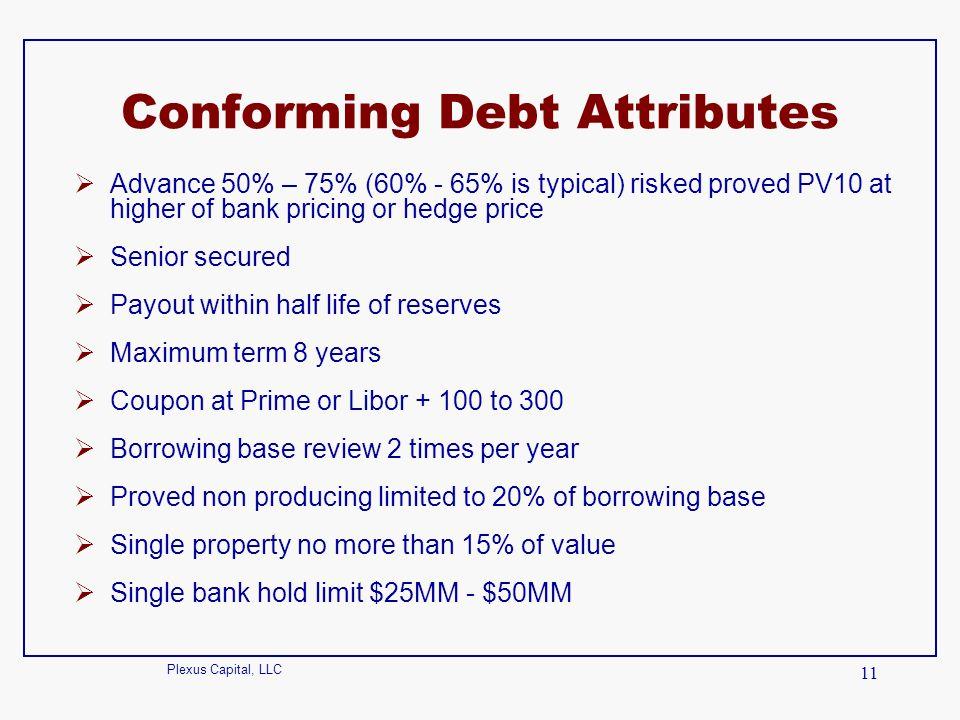 Conforming Debt Attributes