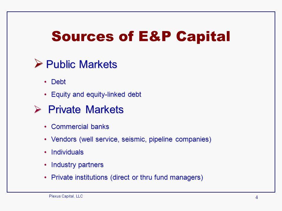Sources of E&P Capital Public Markets Private Markets Debt