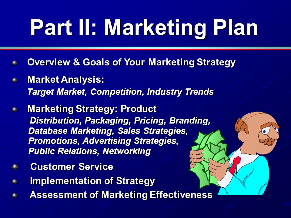 Part II: Marketing Plan