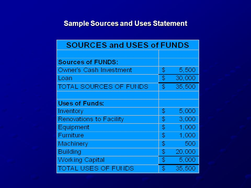 Sample Sources and Uses Statement