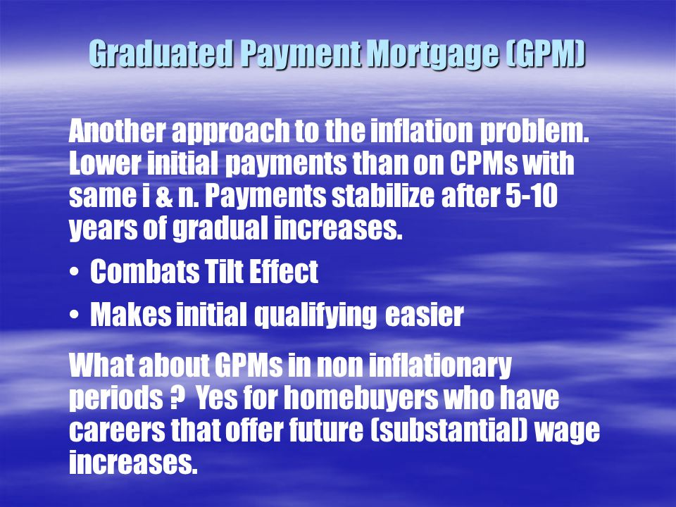 Graduated Payment Mortgage (GPM)