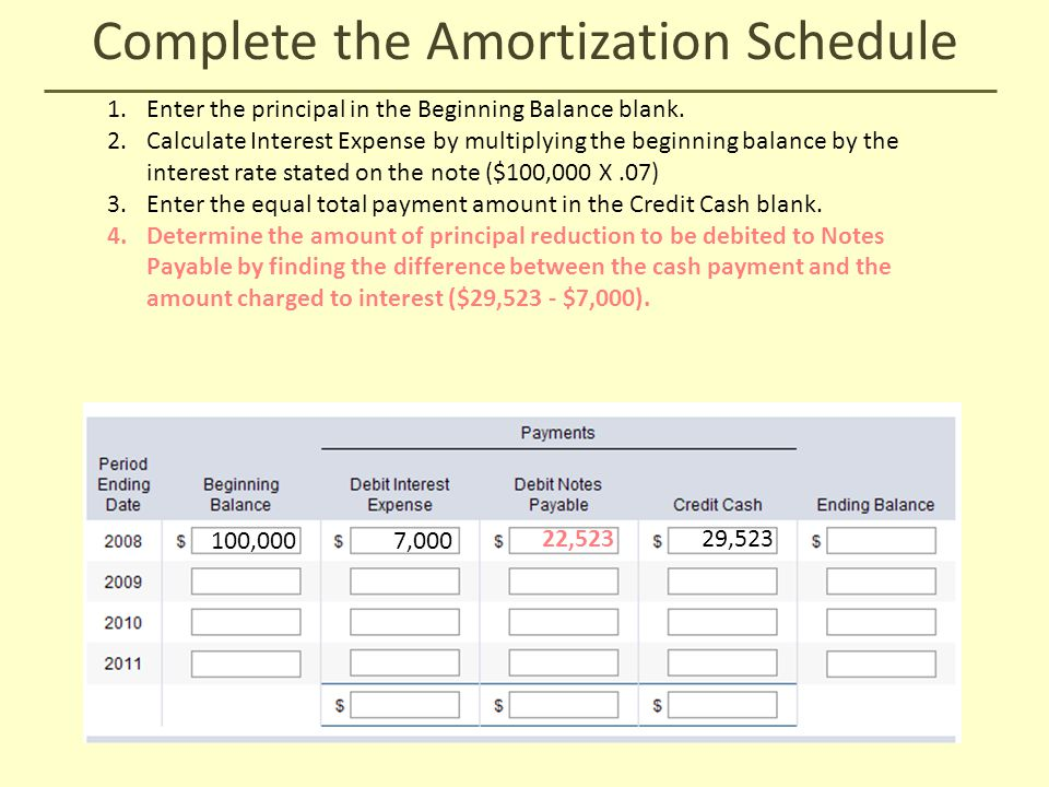 example of amortization schedule for a note with equal