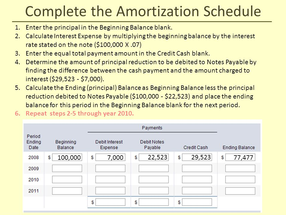 amortization schedule with payment amount