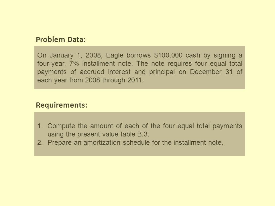 Problem Data: Requirements: