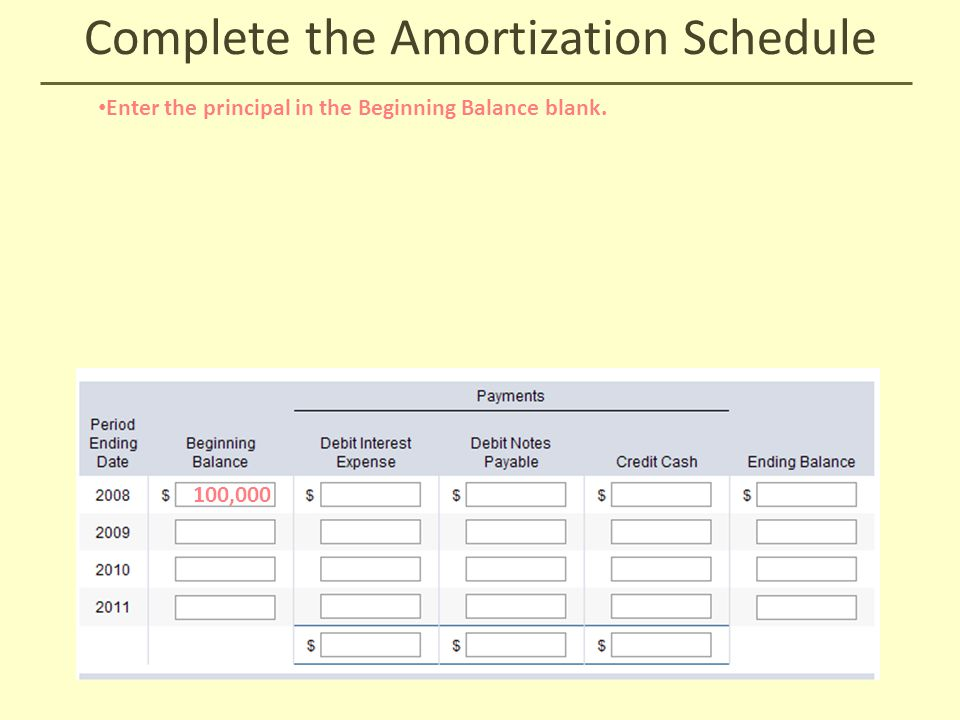 Complete the Amortization Schedule