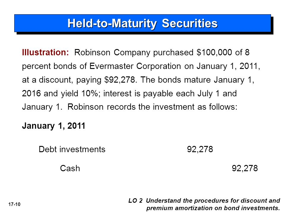 Held-to-Maturity Securities