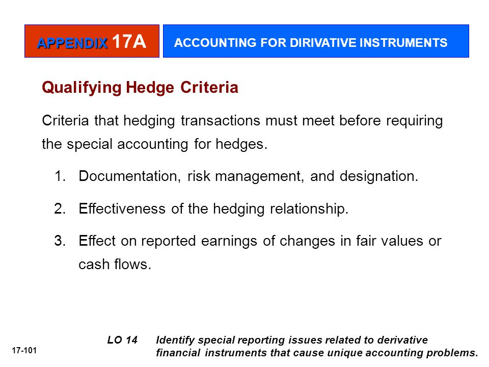 Qualifying Hedge Criteria