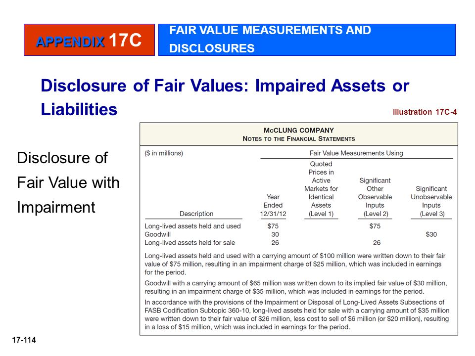 Disclosure of Fair Values: Impaired Assets or Liabilities
