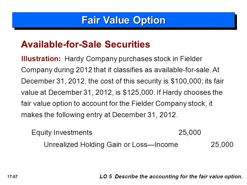 Fair Value Option Available-for-Sale Securities