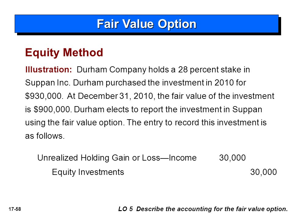 Fair Value Option Equity Method