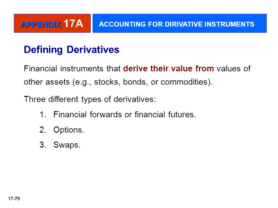 APPENDIX 17A ACCOUNTING FOR DIRIVATIVE INSTRUMENTS. Defining Derivatives.