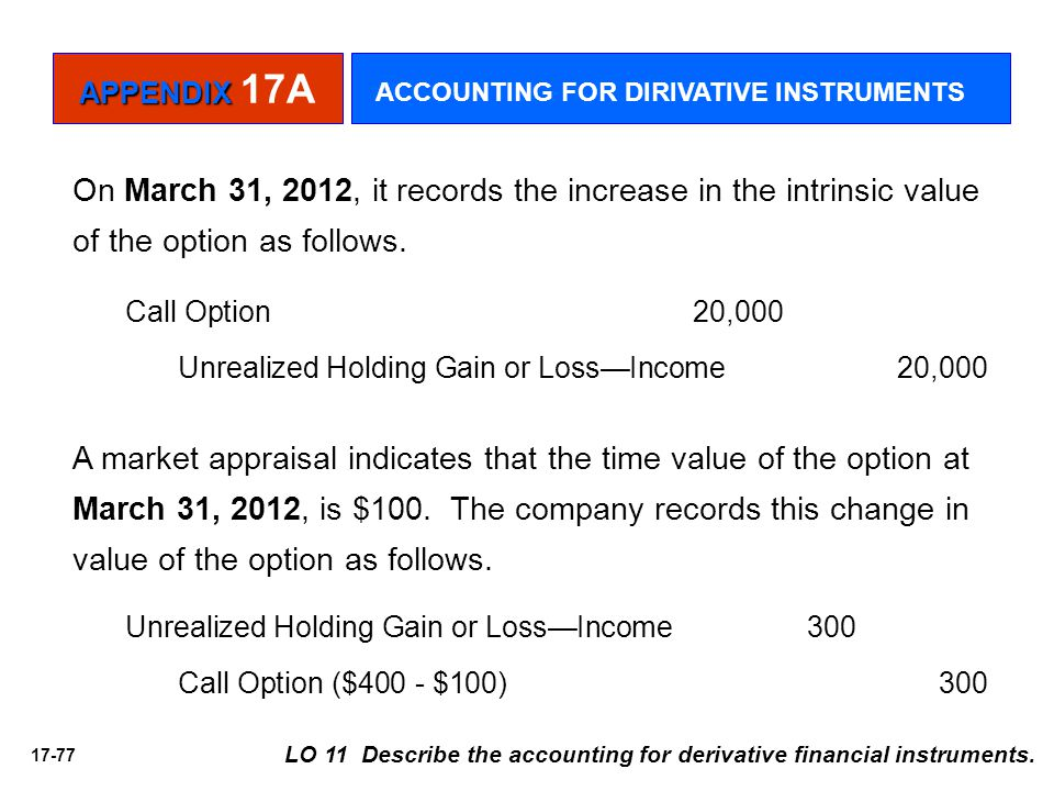 APPENDIX 17A ACCOUNTING FOR DIRIVATIVE INSTRUMENTS. On March 31, 2012, it records the increase in the intrinsic value of the option as follows.