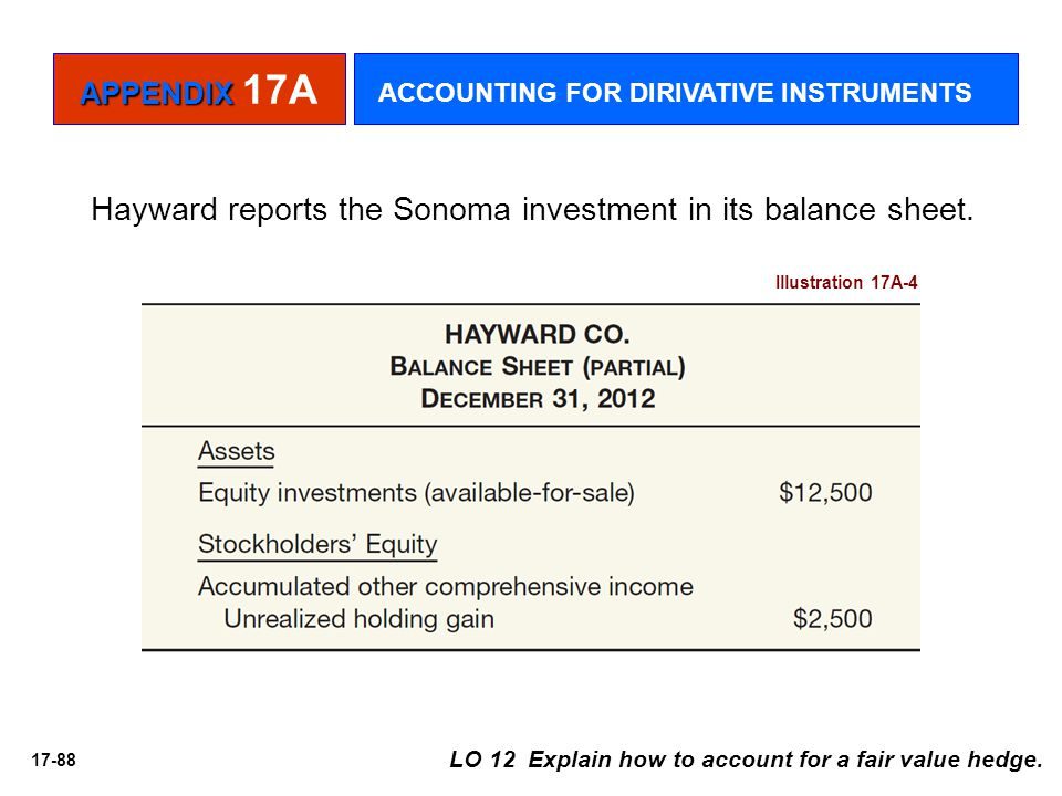 Hayward reports the Sonoma investment in its balance sheet.