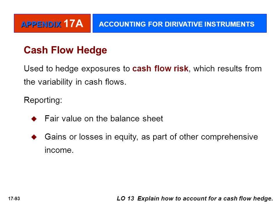 APPENDIX 17A ACCOUNTING FOR DIRIVATIVE INSTRUMENTS. Cash Flow Hedge.