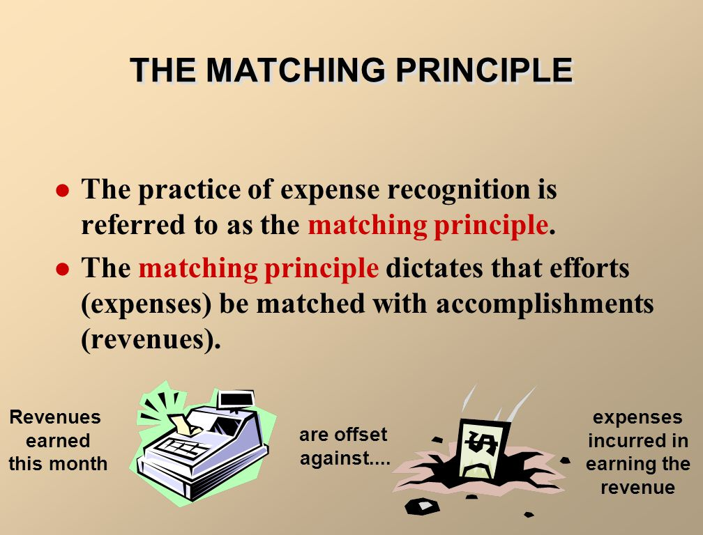 THE MATCHING PRINCIPLE
