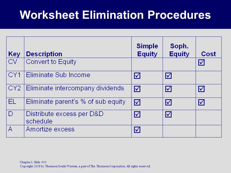 Worksheet Elimination Procedures