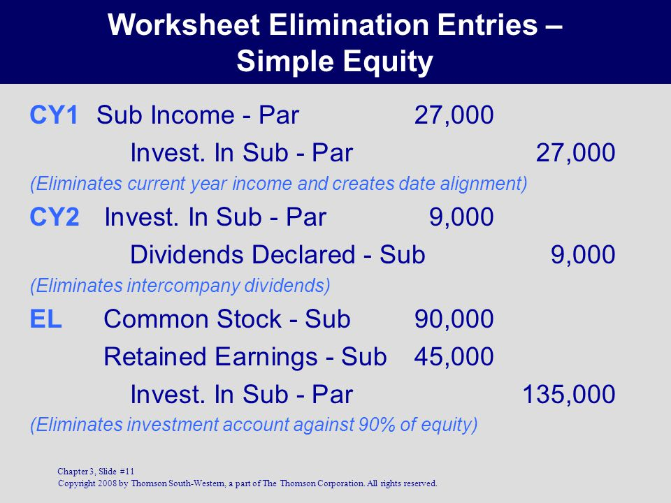 Worksheet Elimination Entries – Simple Equity
