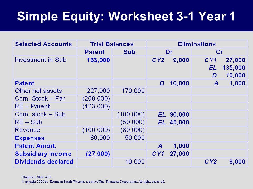 Simple Equity: Worksheet 3-1 Year 1