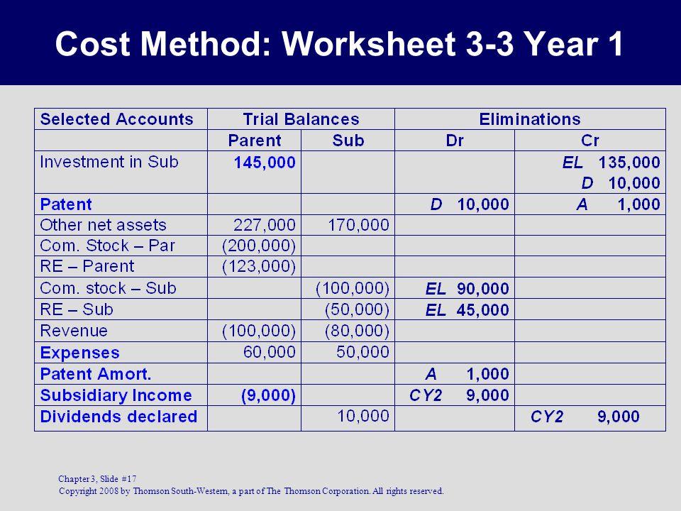 Cost Method: Worksheet 3-3 Year 1