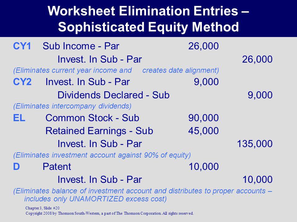 Worksheet Elimination Entries – Sophisticated Equity Method