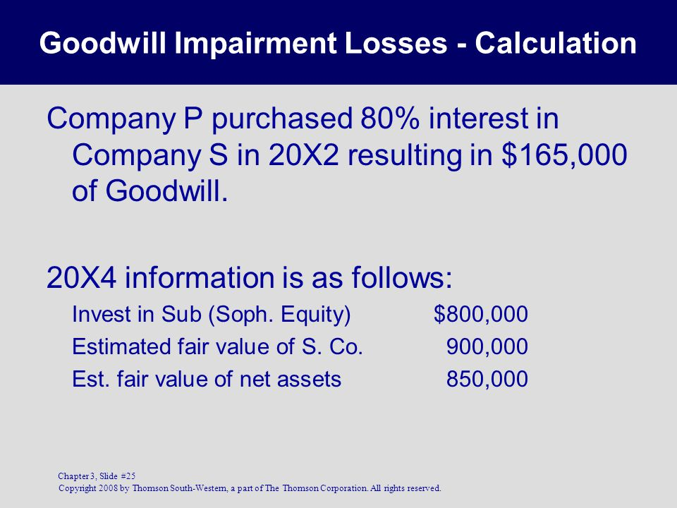 Goodwill Impairment Losses - Calculation
