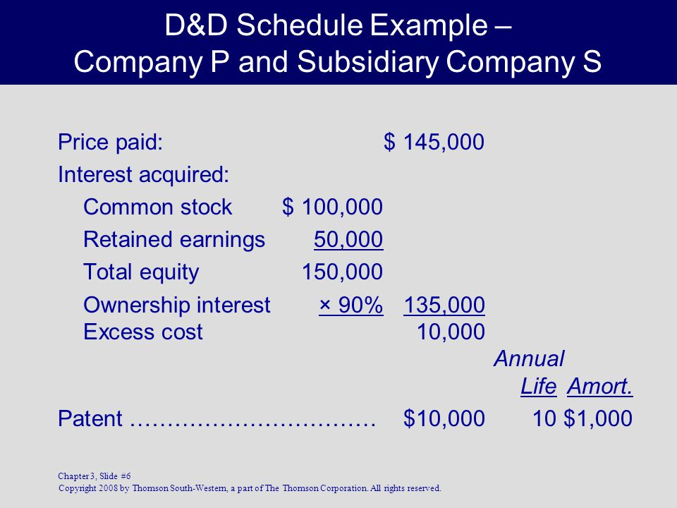 D&D Schedule Example – Company P and Subsidiary Company S