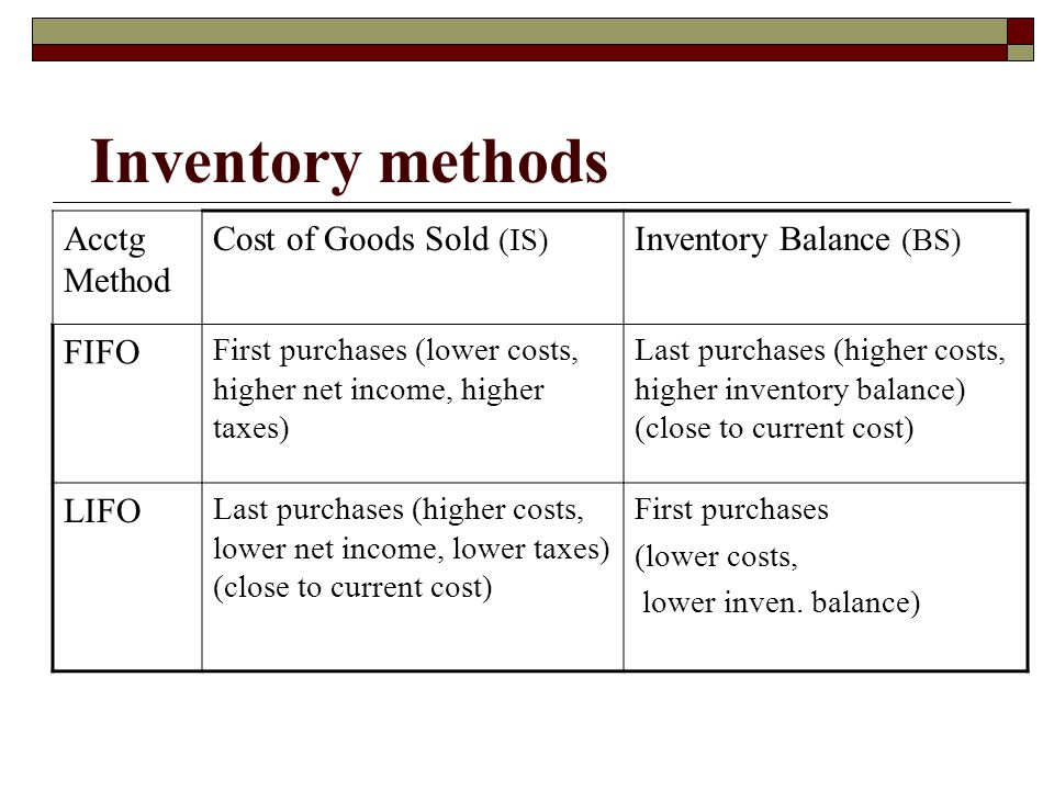 Inventory methods Acctg Method Cost of Goods Sold (IS)