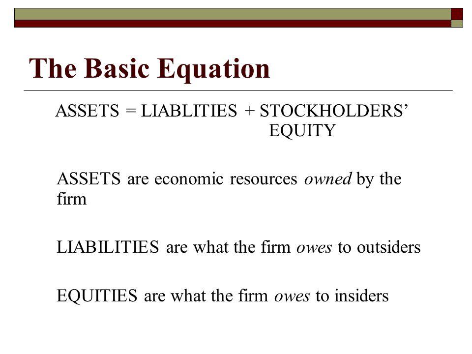 ASSETS = LIABLITIES + STOCKHOLDERS' EQUITY