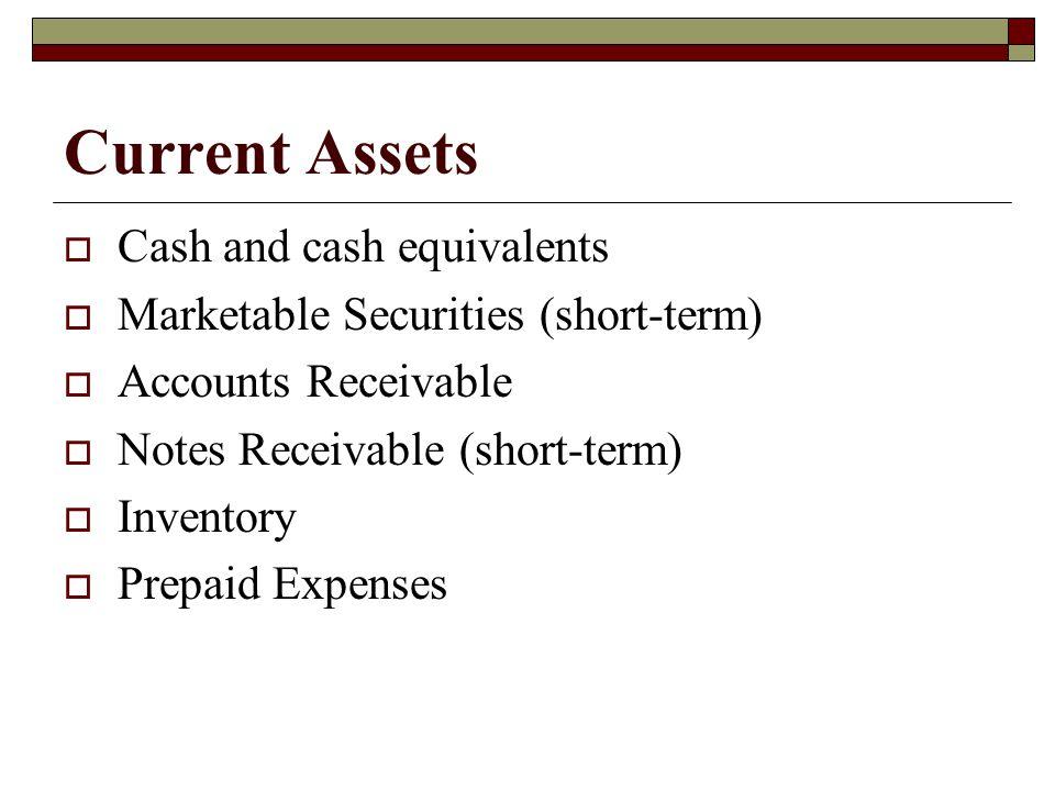 Current Assets Cash and cash equivalents