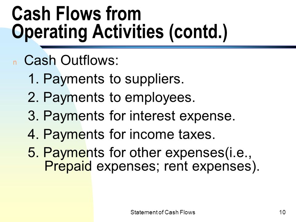 Cash Flows from Operating Activities (contd.)