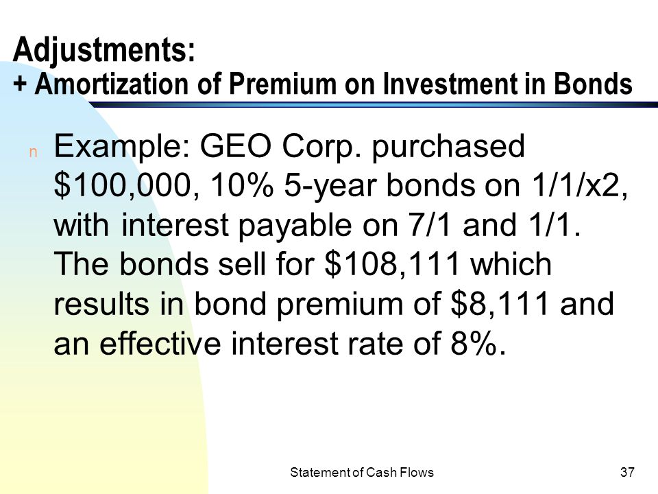 Adjustments: + Amortization of Premium on Investment in Bonds
