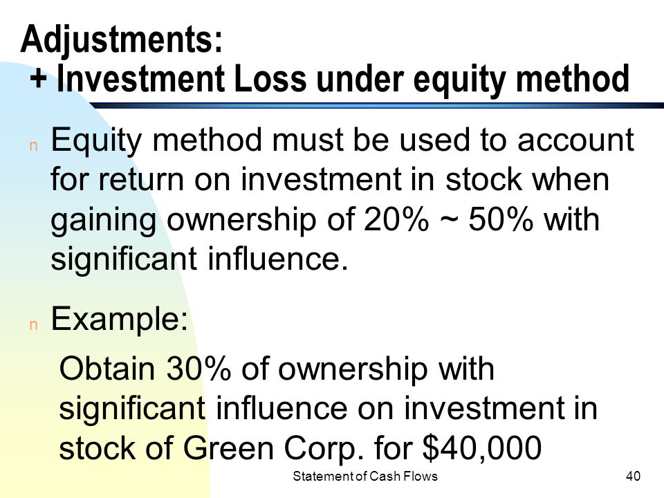 Adjustments: + Investment Loss under equity method
