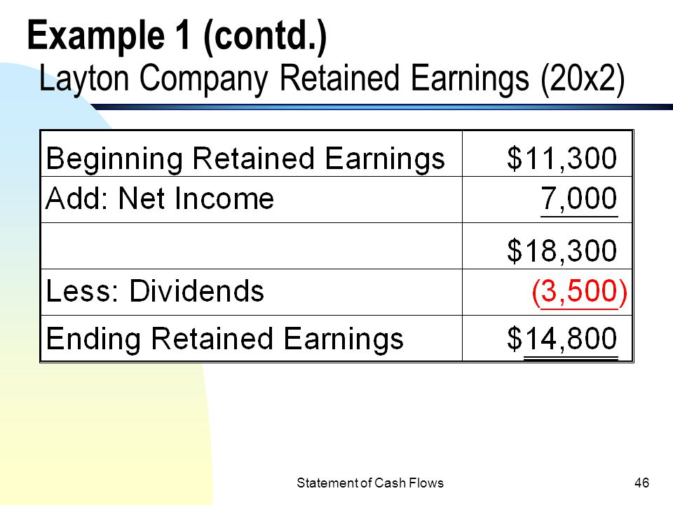 Example 1 (contd.) Layton Company Retained Earnings (20x2)