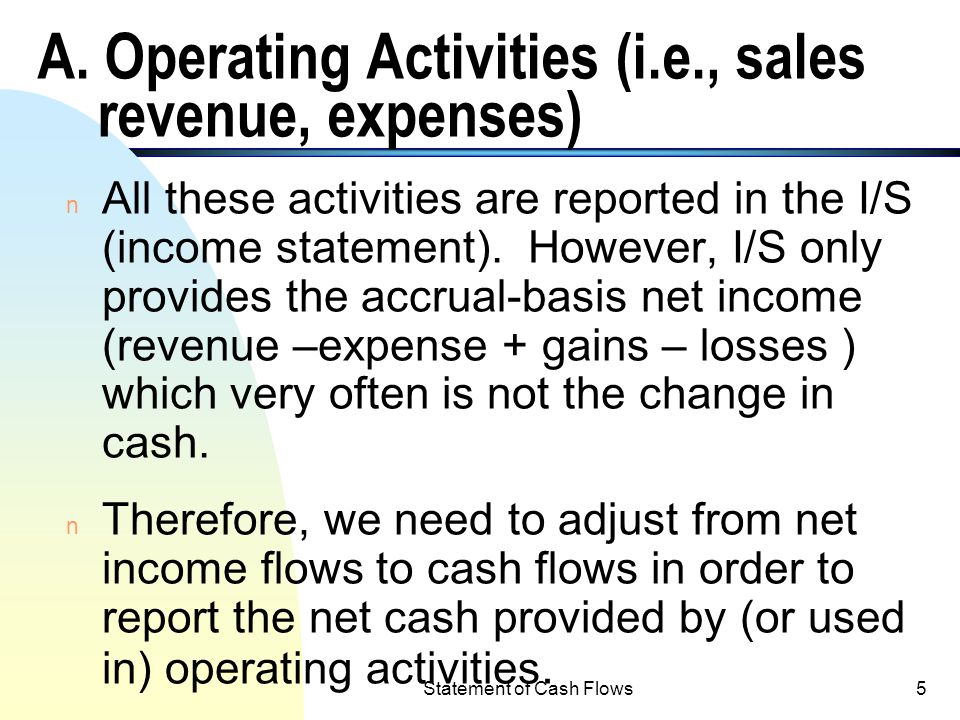 A. Operating Activities (i.e., sales revenue, expenses)